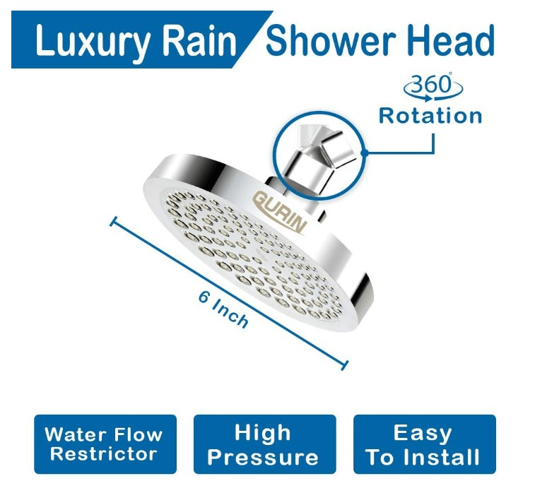 best replacement shower heads