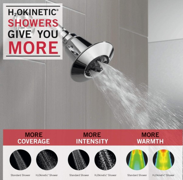 best handheld showerhead for low water pressure
