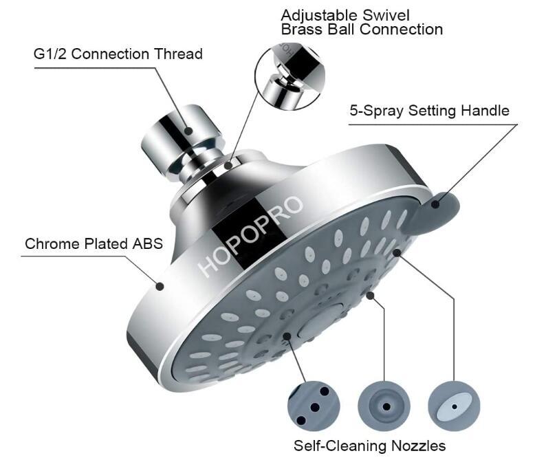 best watersense certified showerheads